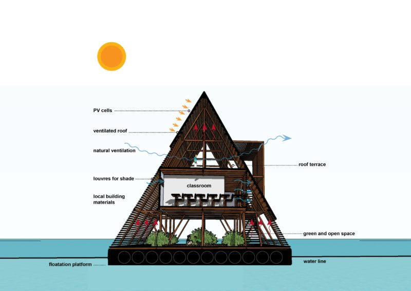 Makoko Floating School plan